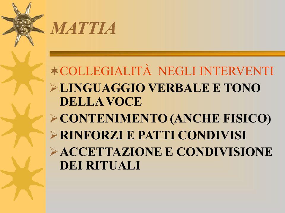MATTIA  COLLEGIALITÀ NEGLI INTERVENTI  LINGUAGGIO VERBALE E TONO DELLA VOCE  CONTENIMENTO (ANCHE FISICO)  RINFORZI E PATTI CONDIVISI  ACCETTAZION