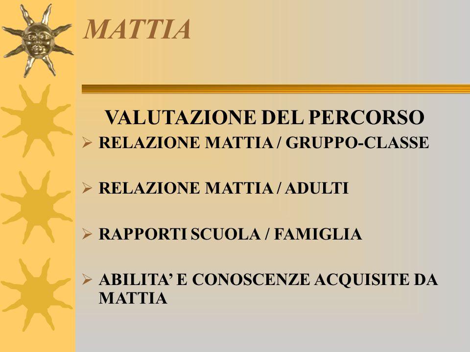 MATTIA VALUTAZIONE DEL PERCORSO  RELAZIONE MATTIA / GRUPPO-CLASSE  RELAZIONE MATTIA / ADULTI  RAPPORTI SCUOLA / FAMIGLIA  ABILITA' E CONOSCENZE AC
