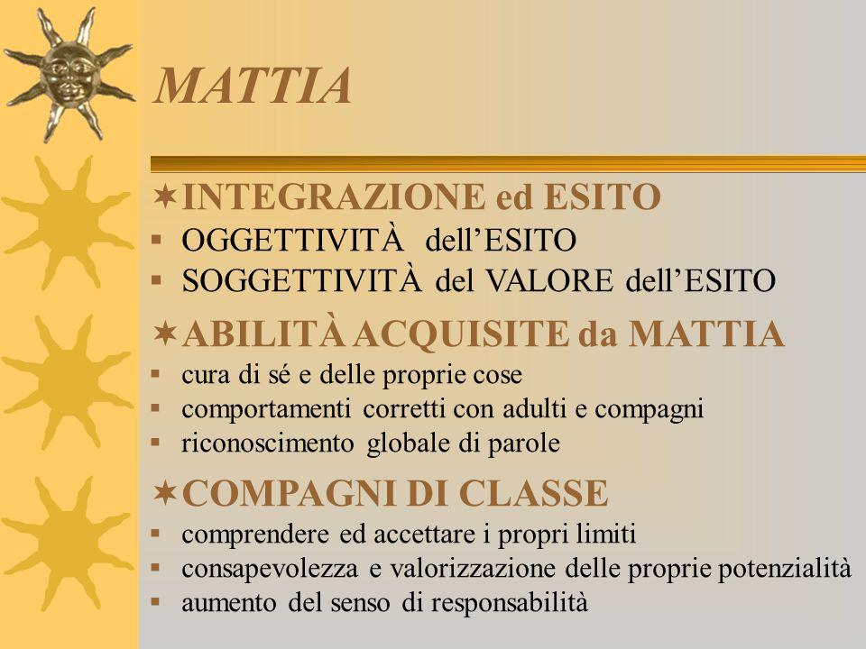 MATTIA  INTEGRAZIONE ed ESITO  OGGETTIVITÀ dell'ESITO  SOGGETTIVITÀ del VALORE dell'ESITO  ABILITÀ ACQUISITE da MATTIA  cura di sé e delle propri