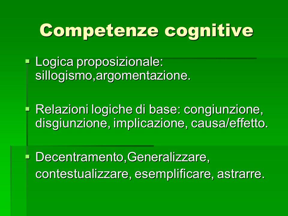 Competenze cognitive  Logica proposizionale: sillogismo,argomentazione.  Relazioni logiche di base: congiunzione, disgiunzione, implicazione, causa/