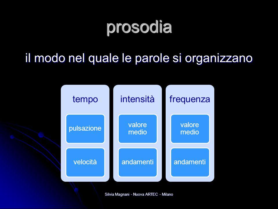 prosodia il modo nel quale le parole si organizzano Silvia Magnani - Nuova ARTEC - Milano tempo pulsazionevelocità intensità valore medio andamenti fr