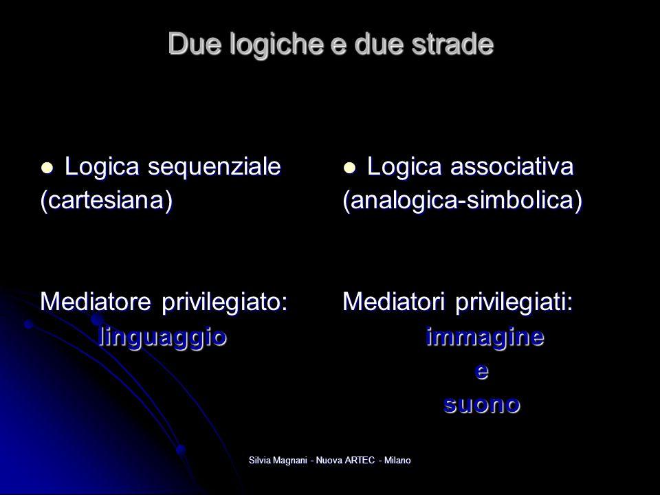 Silvia Magnani - Nuova ARTEC - Milano Due logiche e due strade Logica sequenziale Logica sequenziale(cartesiana) Mediatore privilegiato: linguaggio li