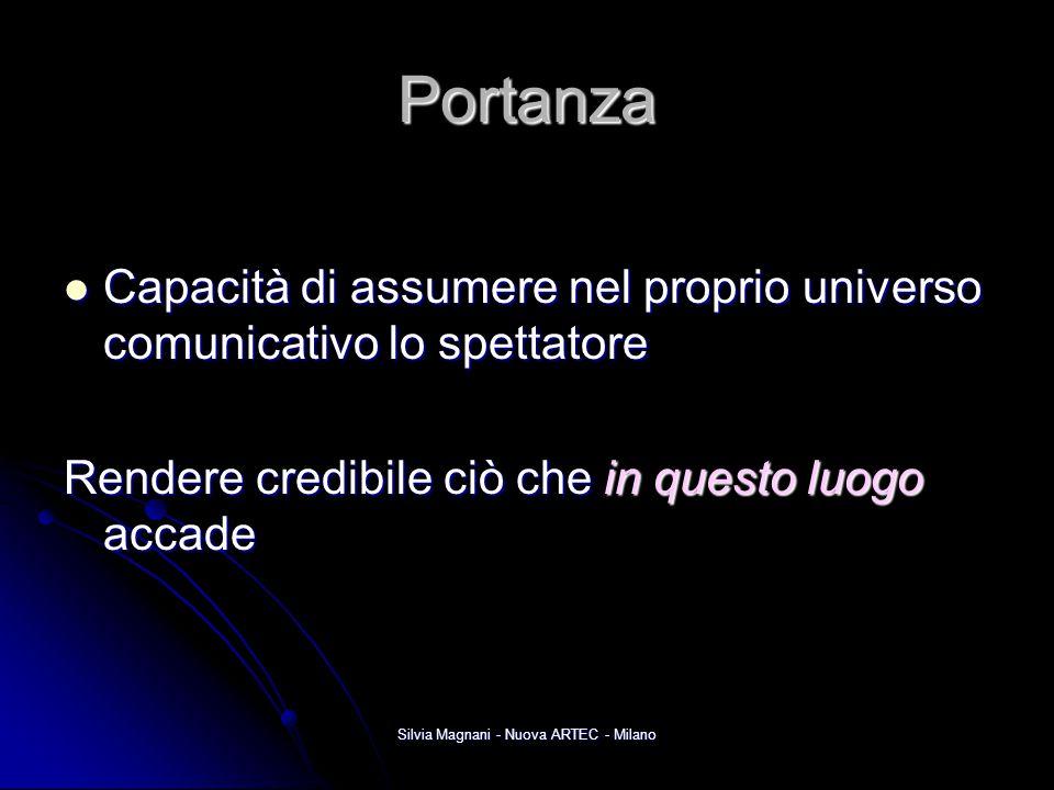 Silvia Magnani - Nuova ARTEC - Milano Portanza Capacità di assumere nel proprio universo comunicativo lo spettatore Capacità di assumere nel proprio u