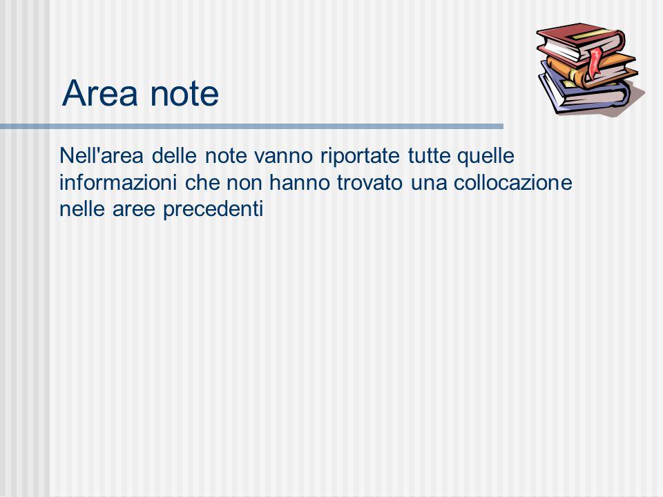 Area note Nell area delle note vanno riportate tutte quelle informazioni che non hanno trovato una collocazione nelle aree precedenti