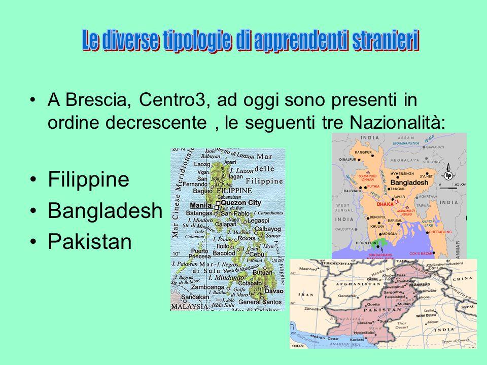 A Brescia, Centro3, ad oggi sono presenti in ordine decrescente, le seguenti tre Nazionalità: Filippine Bangladesh Pakistan