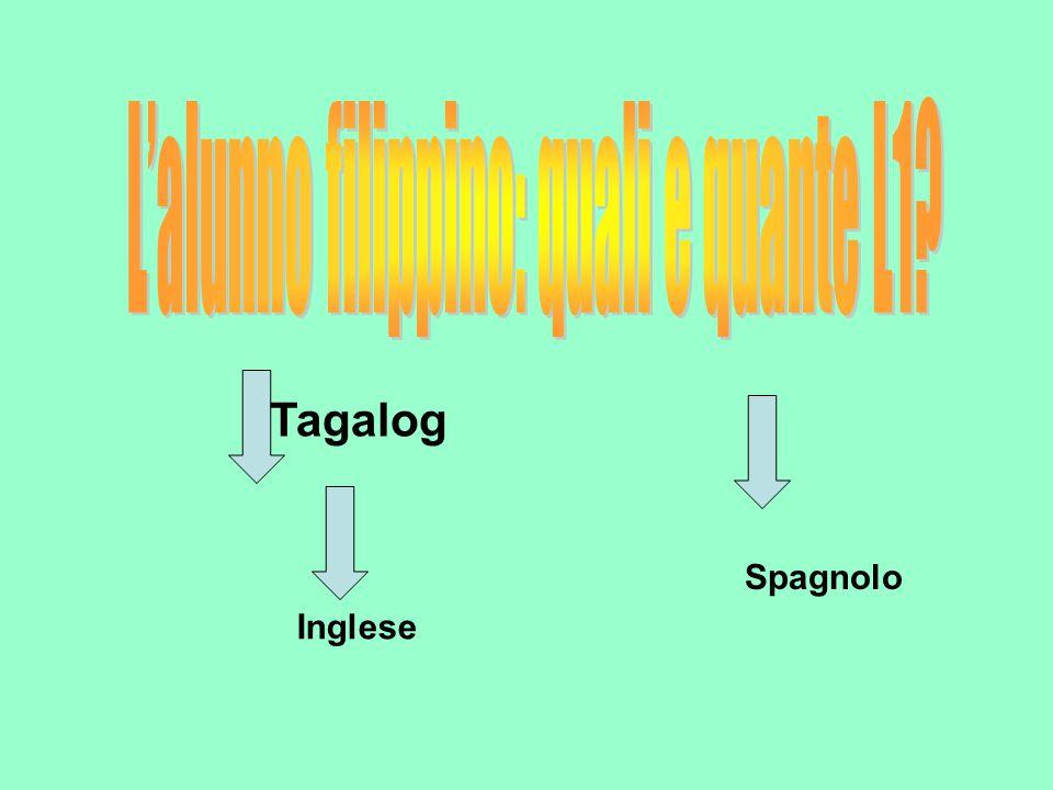 Tagalog Inglese Spagnolo