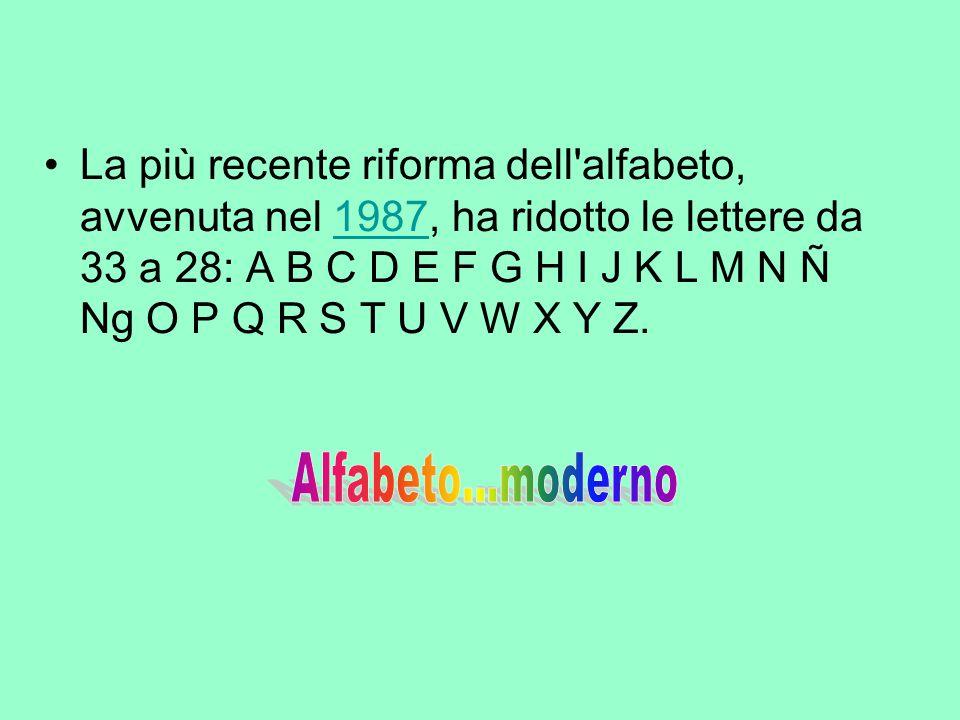 La più recente riforma dell'alfabeto, avvenuta nel 1987, ha ridotto le lettere da 33 a 28: A B C D E F G H I J K L M N Ñ Ng O P Q R S T U V W X Y Z.19