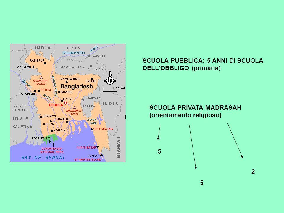 SCUOLA PUBBLICA: 5 ANNI DI SCUOLA DELL'OBBLIGO (primaria) SCUOLA PRIVATA MADRASAH (orientamento religioso) 5 5 2