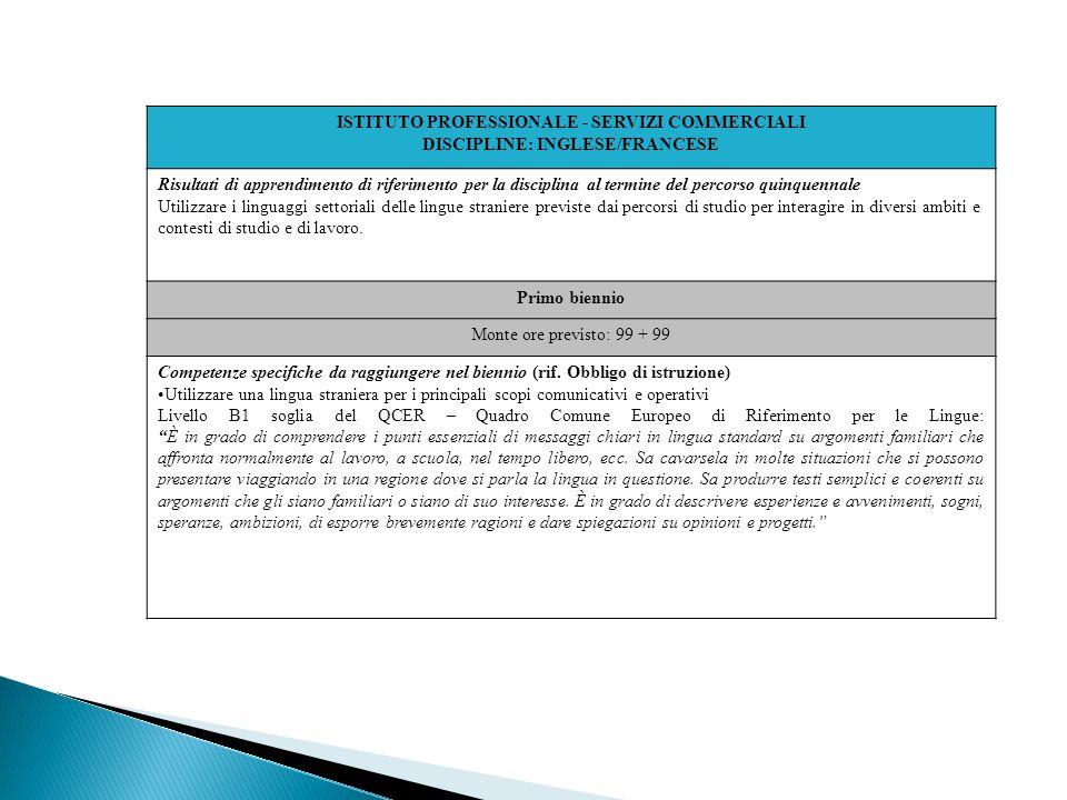 ISTITUTO PROFESSIONALE - SERVIZI COMMERCIALI DISCIPLINE: INGLESE/FRANCESE Risultati di apprendimento di riferimento per la disciplina al termine del p