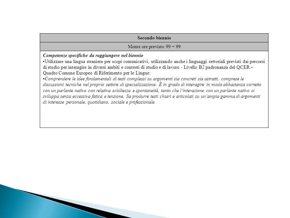 Secondo biennio Monte ore previsto 99 + 99 Competenze specifiche da raggiungere nel biennio Utilizzare una lingua straniera per scopi comunicativi, ut