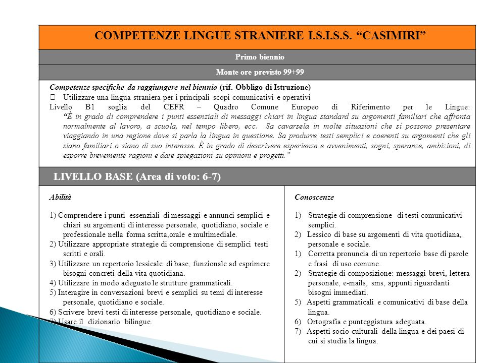 """COMPETENZE LINGUE STRANIERE I.S.I.S.S. """"CASIMIRI"""" Primo biennio Monte ore previsto 99+99 Competenze specifiche da raggiungere nel biennio (rif. Obblig"""