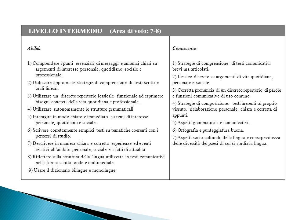 LIVELLO INTERMEDIO (Area di voto: 7-8) Abilità 1) Comprendere i punti essenziali di messaggi e annunci chiari su argomenti di interesse personale, quo