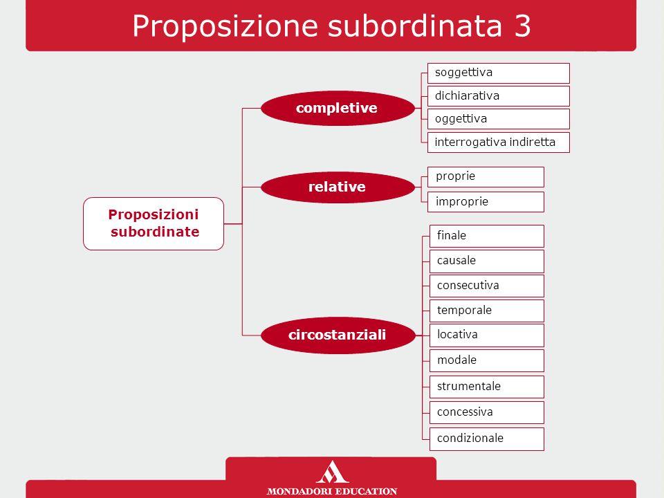 Proposizione subordinata 3 Proposizioni subordinate completive soggettiva oggettiva dichiarativa interrogativa indiretta relative proprie improprie ci