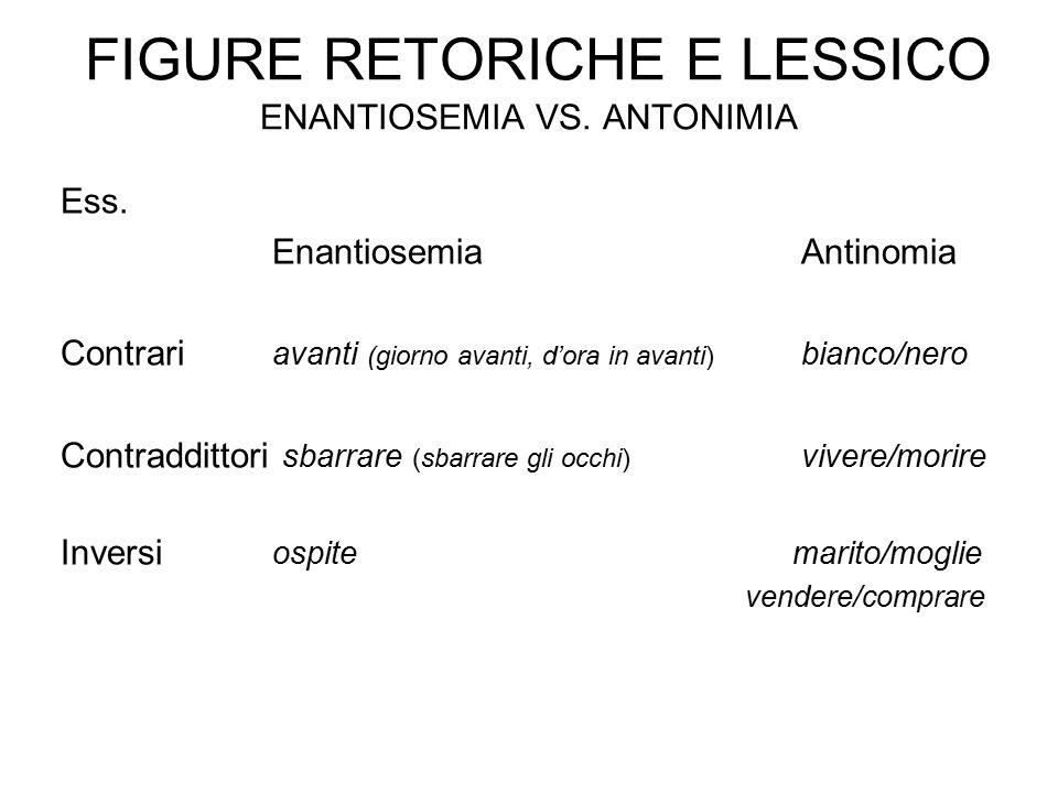 FIGURE RETORICHE E LESSICO ENANTIOSEMIA VS.ANTONIMIA Ess.