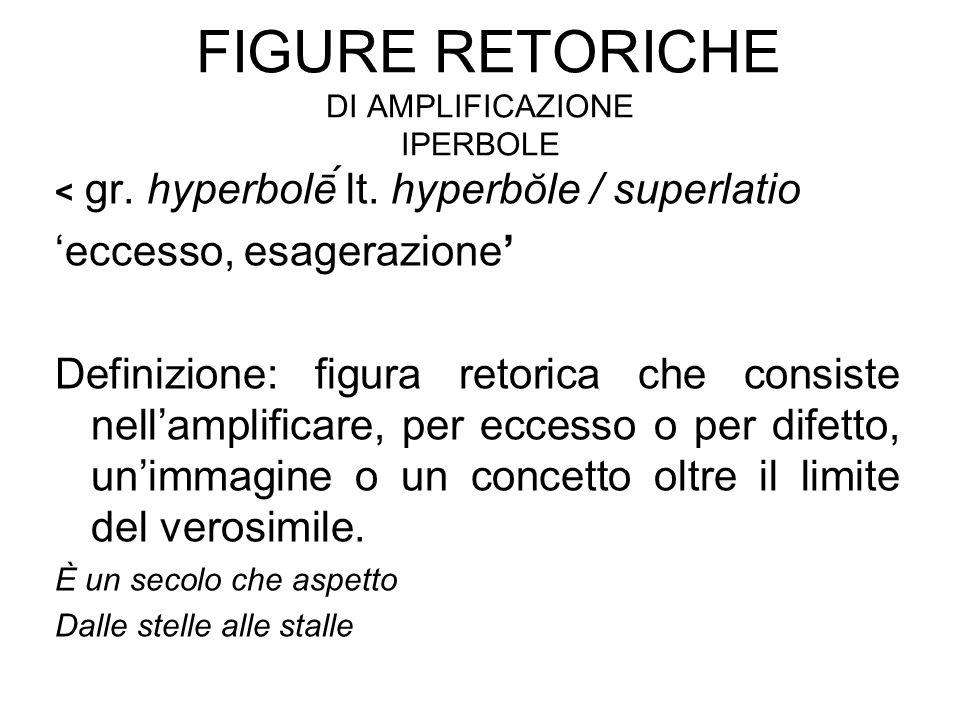 FIGURE RETORICHE DI AMPLIFICAZIONE IPERBOLE < gr. hyperbolḗ lt. hyperbŏle / superlatio 'eccesso, esagerazione' Definizione: figura retorica che consi