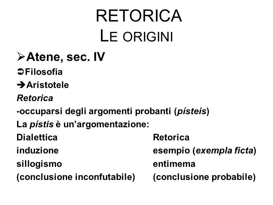RETORICA L E ORIGINI  Atene, sec. IV  Filosofia  Aristotele Retorica -occuparsi degli argomenti probanti (písteis) La pístis è un'argomentazione: D