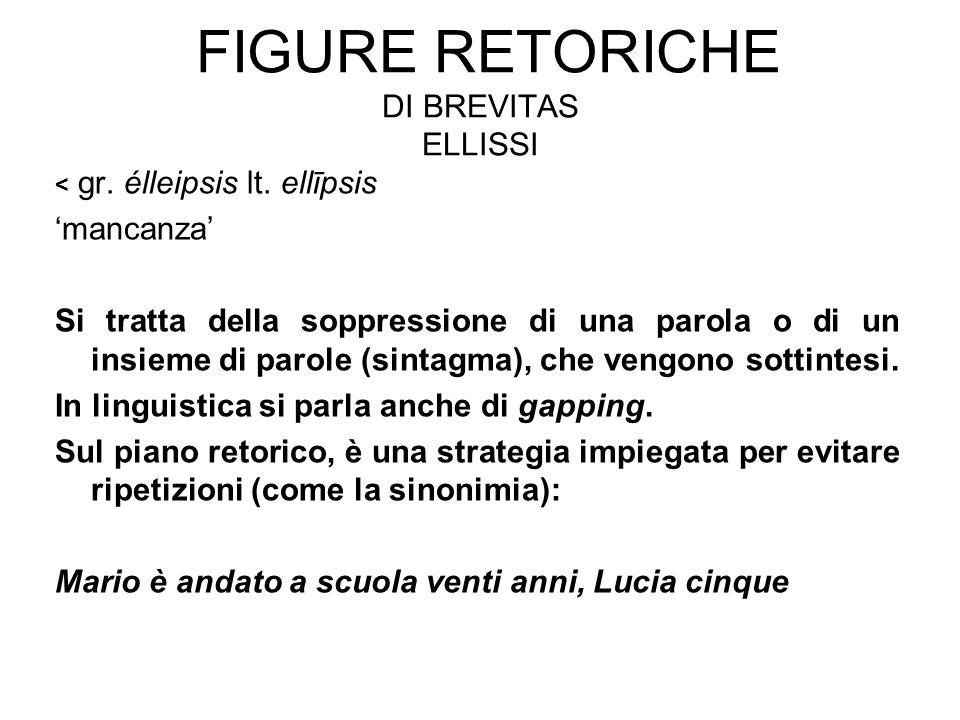 FIGURE RETORICHE DI BREVITAS ELLISSI < gr.élleipsis lt.