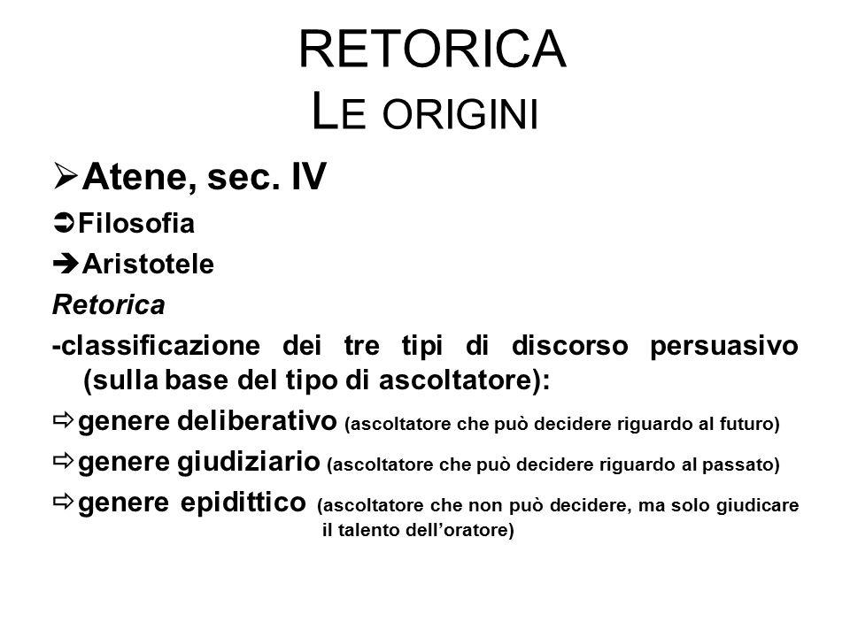 RETORICA L E ORIGINI  Atene, sec. IV  Filosofia  Aristotele Retorica -classificazione dei tre tipi di discorso persuasivo (sulla base del tipo di a