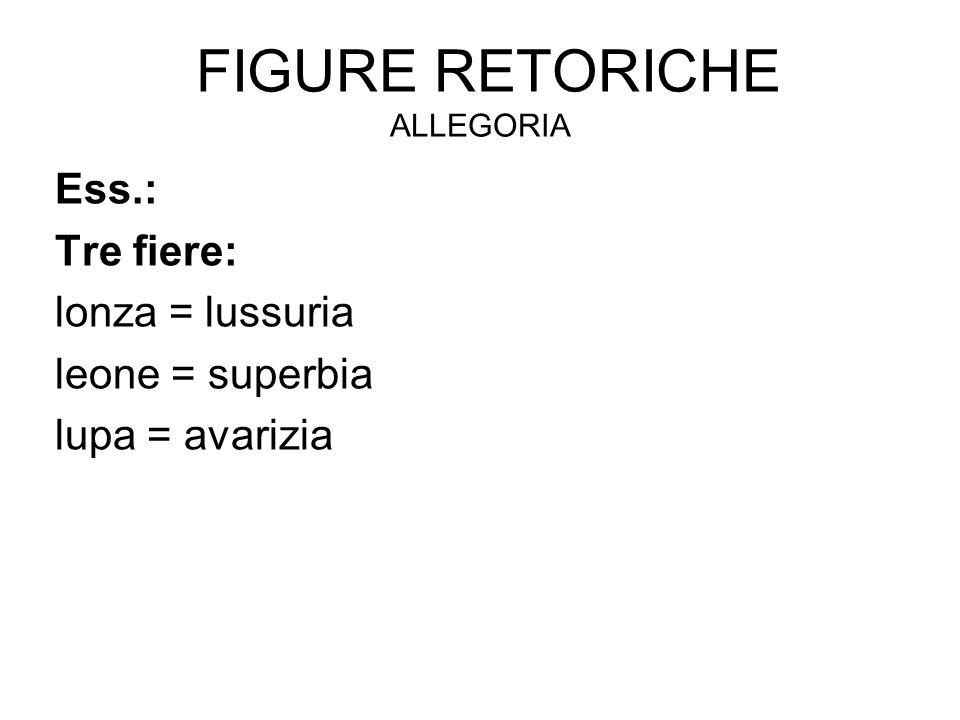 FIGURE RETORICHE ALLEGORIA Ess.: Tre fiere: lonza = lussuria leone = superbia lupa = avarizia