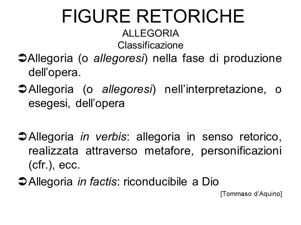 FIGURE RETORICHE ALLEGORIA Classificazione  Allegoria (o allegoresi) nella fase di produzione dell'opera.