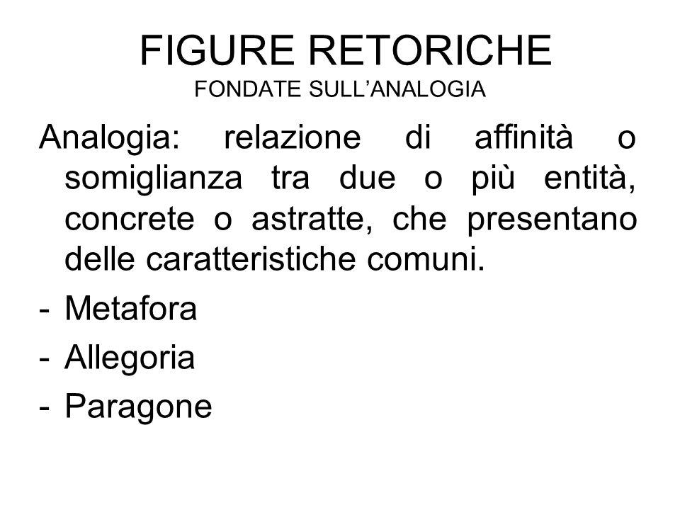 FIGURE RETORICHE FONDATE SULL'ANALOGIA Analogia: relazione di affinità o somiglianza tra due o più entità, concrete o astratte, che presentano delle caratteristiche comuni.