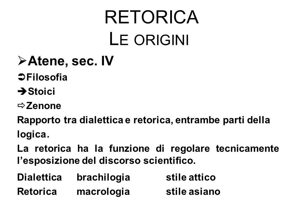 RETORICA L E ORIGINI  Atene, sec. IV  Filosofia  Stoici  Zenone Rapporto tra dialettica e retorica, entrambe parti della logica. La retorica ha la