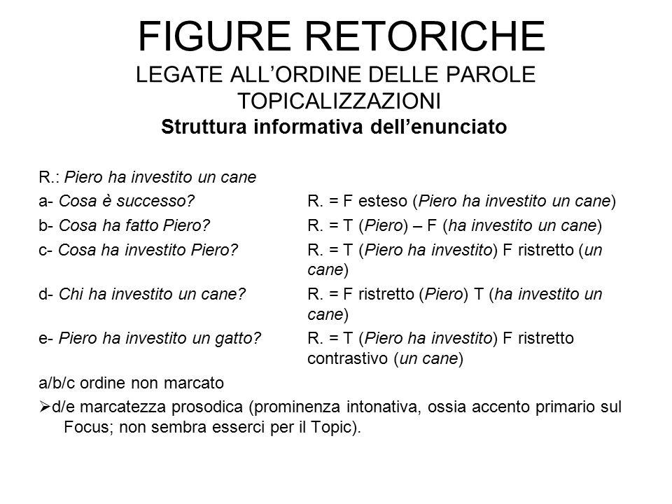 FIGURE RETORICHE LEGATE ALL'ORDINE DELLE PAROLE TOPICALIZZAZIONI Struttura informativa dell'enunciato R.:Piero ha investito un cane a- Cosa è successo?R.