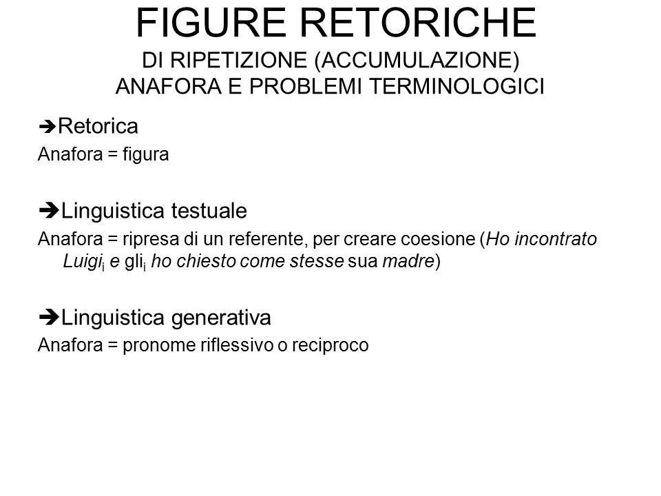 FIGURE RETORICHE DI RIPETIZIONE (ACCUMULAZIONE) ANAFORA E PROBLEMI TERMINOLOGICI  Retorica Anafora = figura  Linguistica testuale Anafora = ripresa