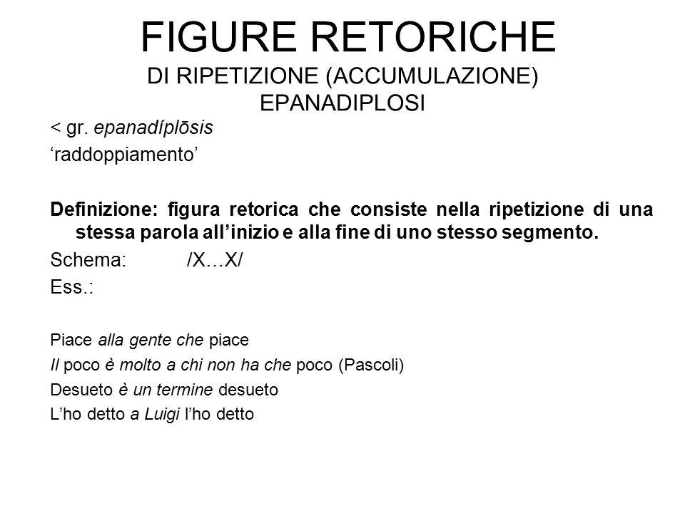 FIGURE RETORICHE DI RIPETIZIONE (ACCUMULAZIONE) EPANADIPLOSI < gr. epanadíplōsis 'raddoppiamento' Definizione: figura retorica che consiste nella ripe