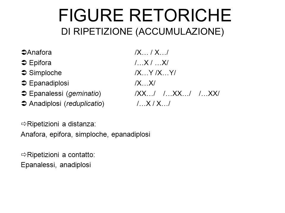 FIGURE RETORICHE DI RIPETIZIONE (ACCUMULAZIONE)  Anafora/X… / X…/  Epifora/…X / …X/  Simploche/X…Y /X…Y/  Epanadiplosi/X…X/  Epanalessi (geminati