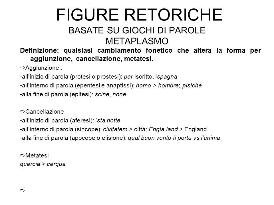 FIGURE RETORICHE BASATE SU GIOCHI DI PAROLE METAPLASMO Definizione: qualsiasi cambiamento fonetico che altera la forma per aggiunzione, cancellazione,
