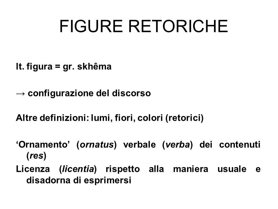 FIGURE RETORICHE lt. figura = gr. skhêma → configurazione del discorso Altre definizioni: lumi, fiori, colori (retorici) 'Ornamento' (ornatus) verbale