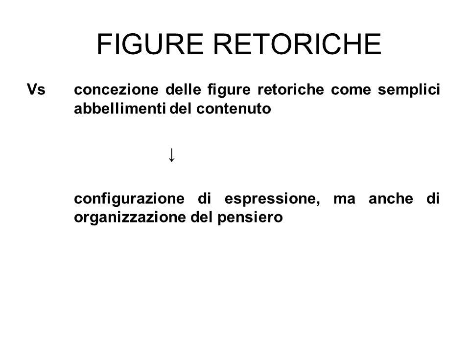 FIGURE RETORICHE Vs concezione delle figure retoriche come semplici abbellimenti del contenuto ↓ configurazione di espressione, ma anche di organizzaz