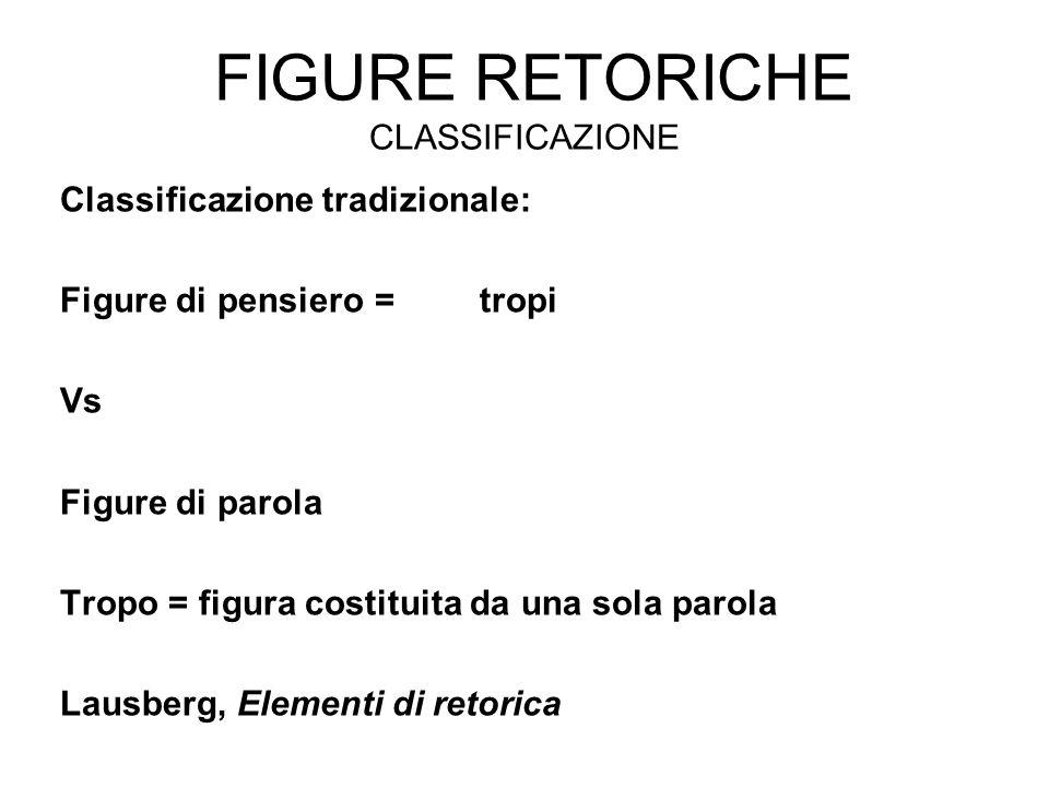 FIGURE RETORICHE CLASSIFICAZIONE Classificazione tradizionale: Figure di pensiero= tropi Vs Figure di parola Tropo = figura costituita da una sola par