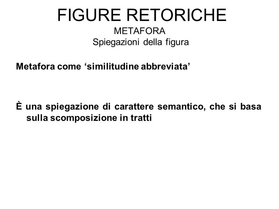 FIGURE RETORICHE METAFORA Spiegazioni della figura Metafora come 'similitudine abbreviata' È una spiegazione di carattere semantico, che si basa sulla scomposizione in tratti