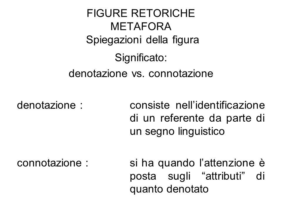 FIGURE RETORICHE METAFORA Spiegazioni della figura Significato: denotazione vs. connotazione denotazione :consiste nell'identificazione di un referent