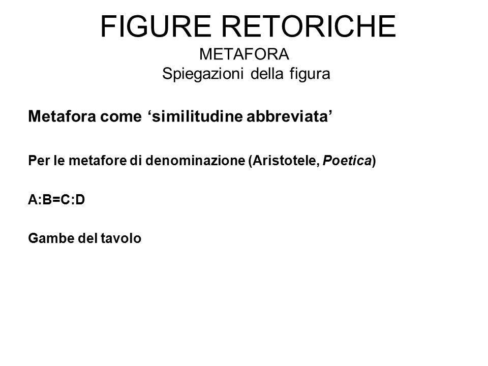 FIGURE RETORICHE METAFORA Spiegazioni della figura Metafora come 'similitudine abbreviata' Per le metafore di denominazione (Aristotele, Poetica) A:B=