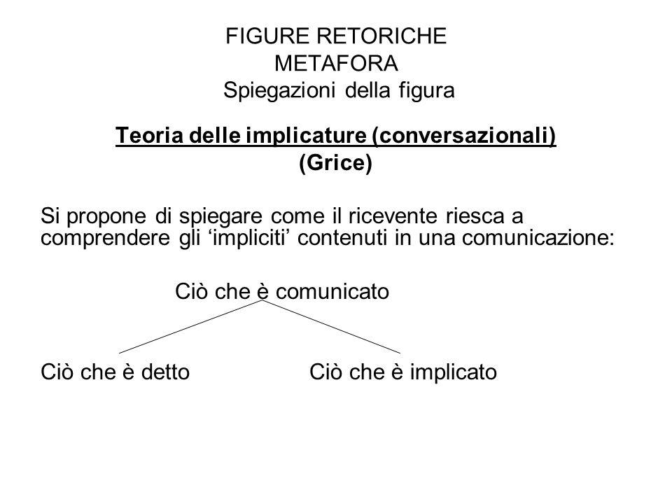 FIGURE RETORICHE METAFORA Spiegazioni della figura Teoria delle implicature (conversazionali) (Grice) Si propone di spiegare come il ricevente riesca a comprendere gli 'impliciti' contenuti in una comunicazione: Ciò che è comunicato Ciò che è detto Ciò che è implicato