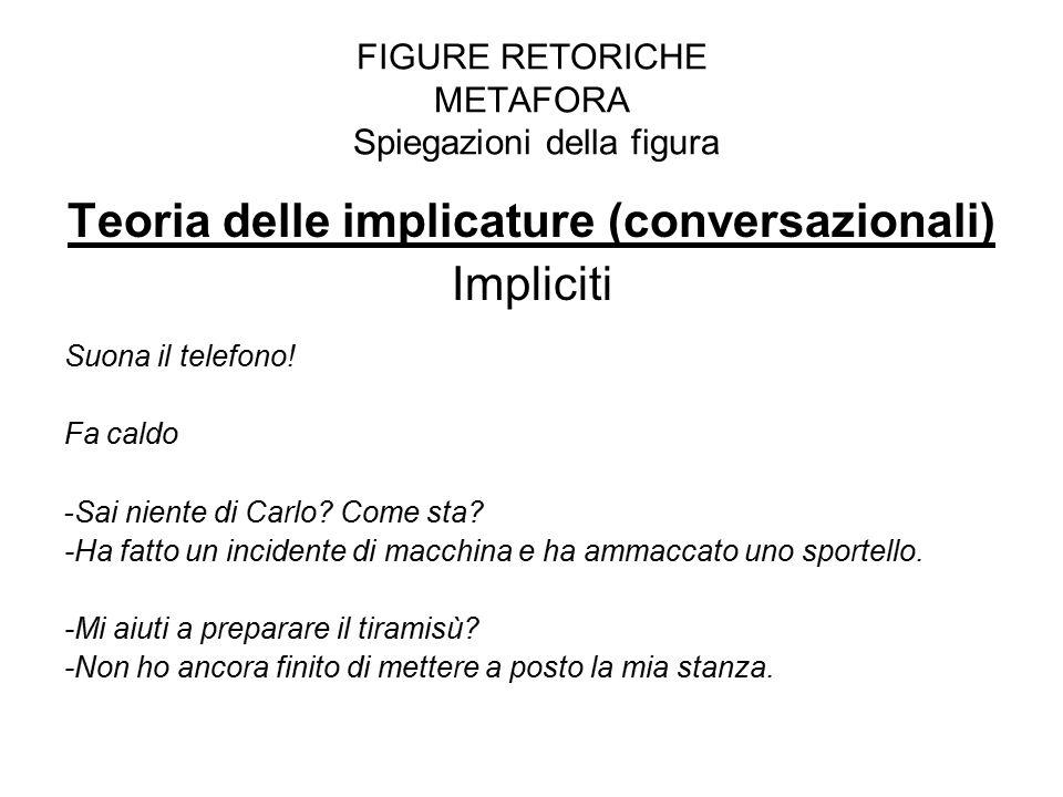 FIGURE RETORICHE METAFORA Spiegazioni della figura Teoria delle implicature (conversazionali) Impliciti Suona il telefono! Fa caldo -Sai niente di Car