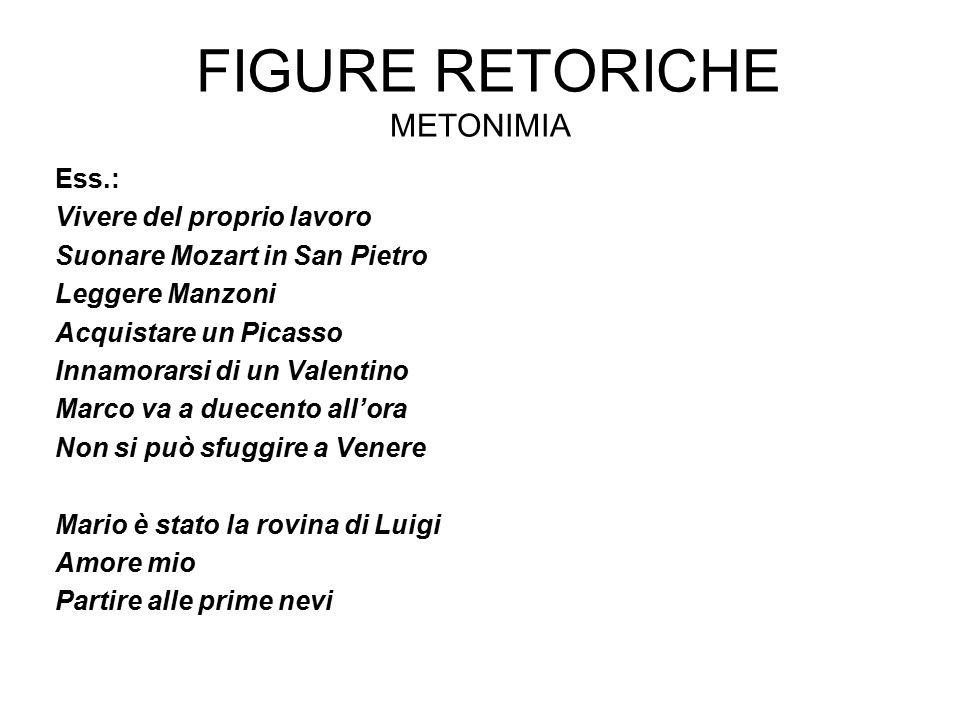 FIGURE RETORICHE METONIMIA Ess.: Vivere del proprio lavoro Suonare Mozart in San Pietro Leggere Manzoni Acquistare un Picasso Innamorarsi di un Valent