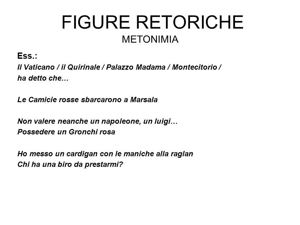 FIGURE RETORICHE METONIMIA Ess.: Il Vaticano / il Quirinale / Palazzo Madama / Montecitorio / ha detto che… Le Camicie rosse sbarcarono a Marsala Non