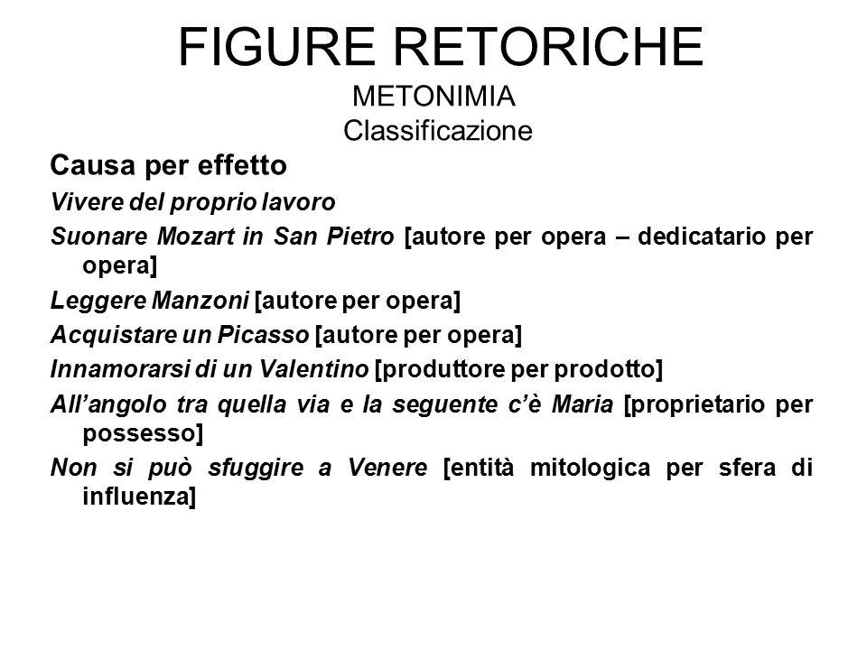 FIGURE RETORICHE METONIMIA Classificazione Causa per effetto Vivere del proprio lavoro Suonare Mozart in San Pietro [autore per opera – dedicatario pe