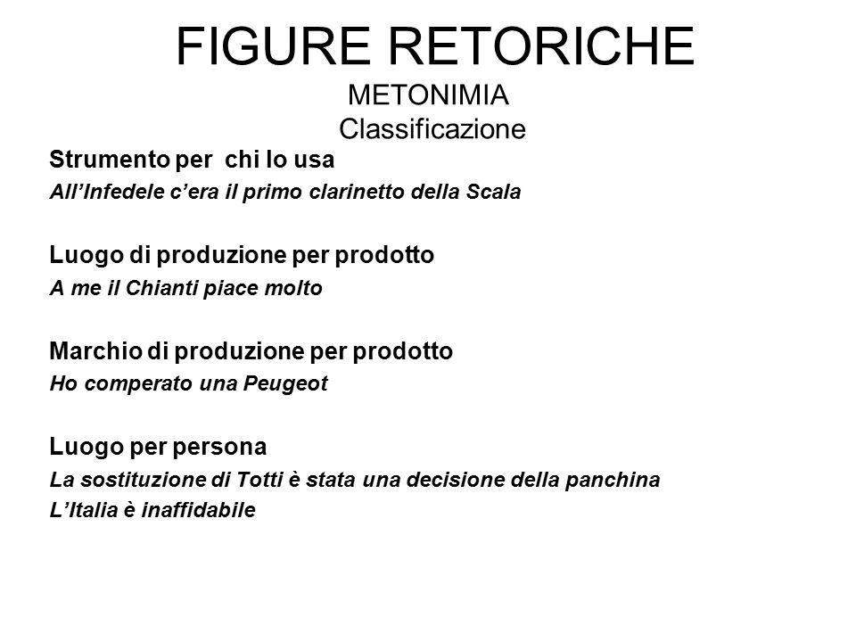 FIGURE RETORICHE METONIMIA Classificazione Strumento per chi lo usa All'Infedele c'era il primo clarinetto della Scala Luogo di produzione per prodott