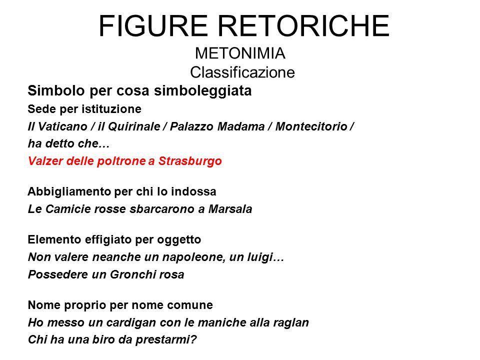 FIGURE RETORICHE METONIMIA Classificazione Simbolo per cosa simboleggiata Sede per istituzione Il Vaticano / il Quirinale / Palazzo Madama / Montecito