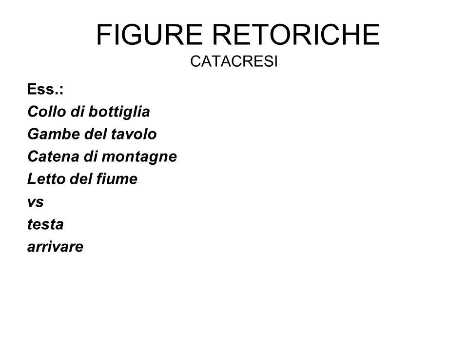 FIGURE RETORICHE CATACRESI Ess.: Collo di bottiglia Gambe del tavolo Catena di montagne Letto del fiume vs testa arrivare