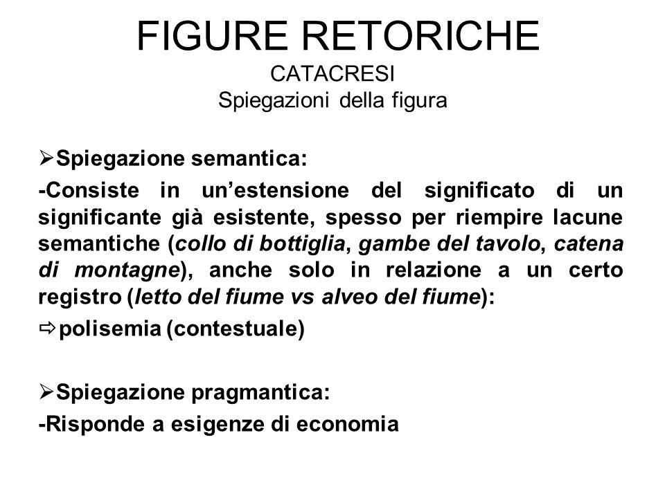 FIGURE RETORICHE CATACRESI Spiegazioni della figura  Spiegazione semantica: -Consiste in un'estensione del significato di un significante già esisten