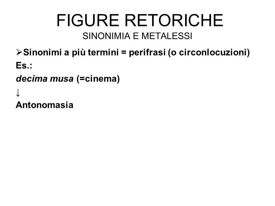 FIGURE RETORICHE SINONIMIA E METALESSI  Sinonimi a più termini = perifrasi (o circonlocuzioni) Es.: decima musa (=cinema) ↓ Antonomasia