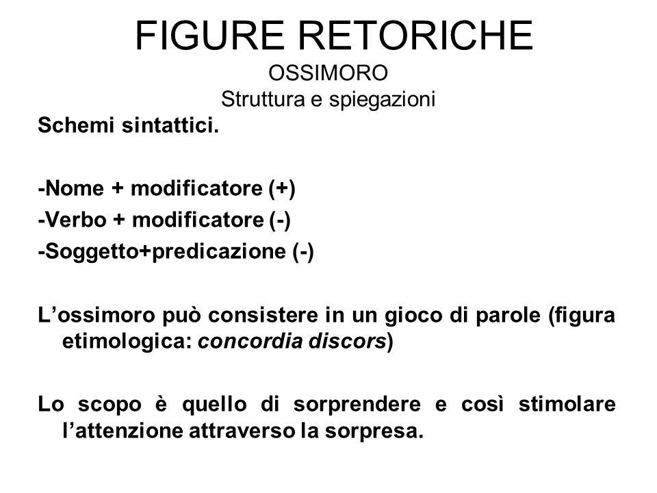 FIGURE RETORICHE OSSIMORO Struttura e spiegazioni Schemi sintattici. -Nome + modificatore (+) -Verbo + modificatore (-) -Soggetto+predicazione (-) L'o