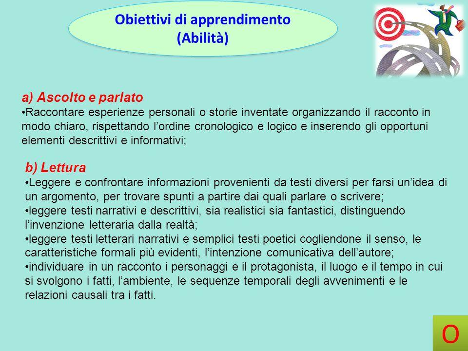 Obiettivi di apprendimento (Abilità) Obiettivi di apprendimento (Abilità) a) Ascolto e parlato Raccontare esperienze personali o storie inventate orga