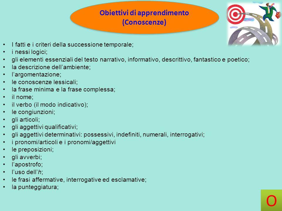 Obiettivi di apprendimento (Conoscenze) Obiettivi di apprendimento (Conoscenze) I fatti e i criteri della successione temporale; i nessi logici; gli e